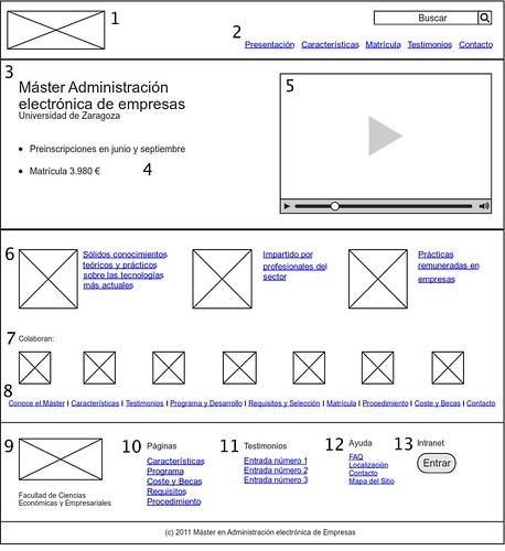 Prototipo página Home del MeBA