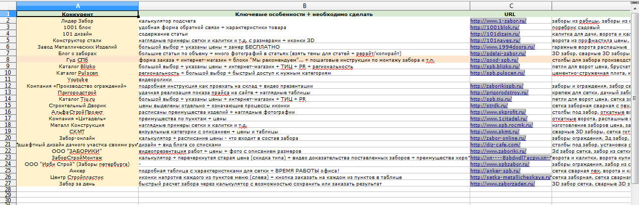 Продвижение сайта instroysnab.ru