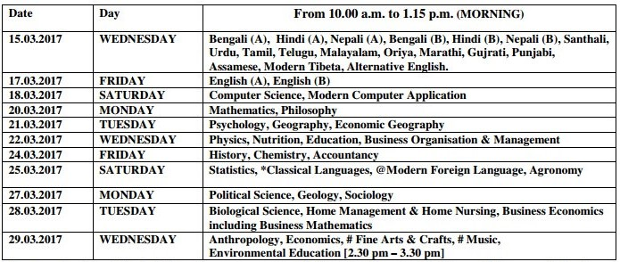 WB Higher Secondary Exam Routine old syllabus