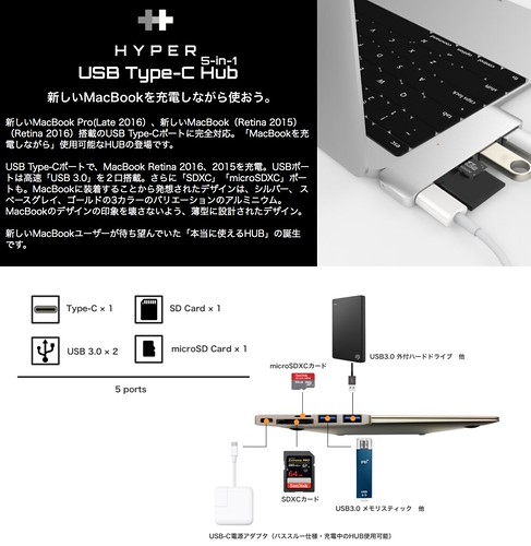 USBハブ画像