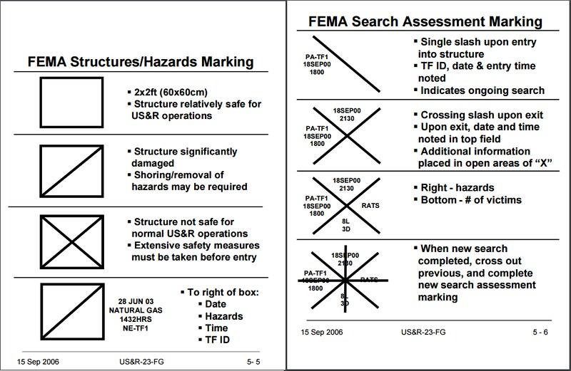 FEMA guide1