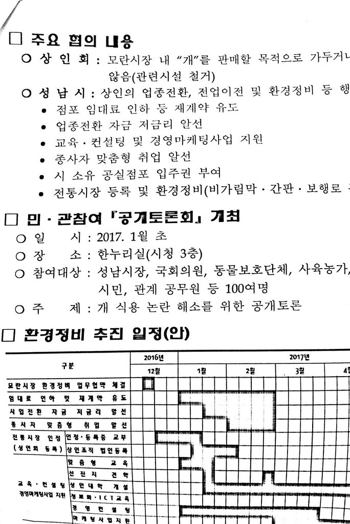 Seongnam Moran Market_Agreement_121316_P2