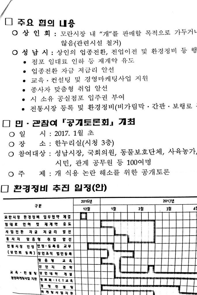 Seongnam Moran Market_Agreement_121316_P2