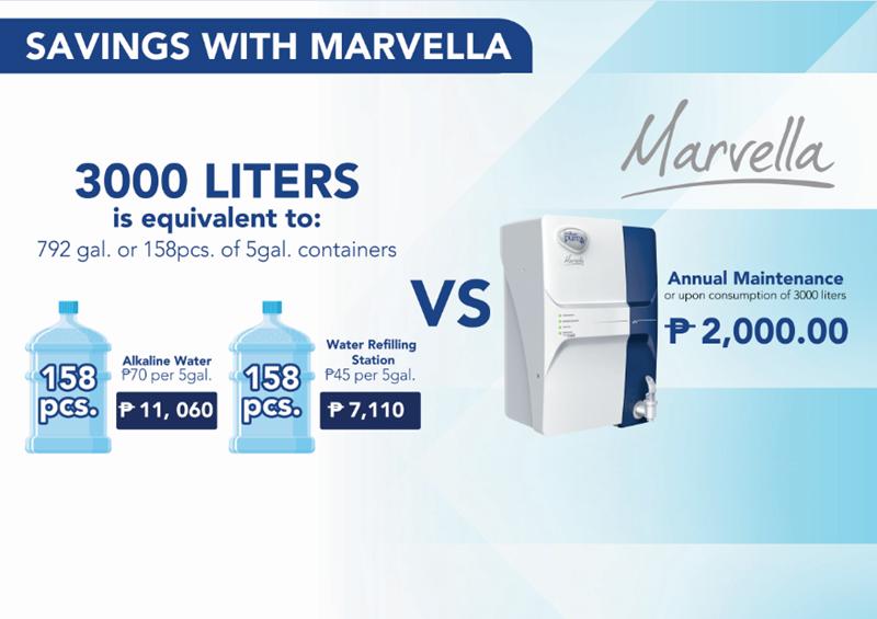 Unilever Pureit Marvella Water Purifier