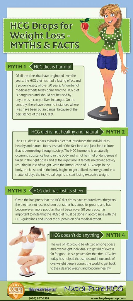 HCG-Drops-Weight-Loss-Myths