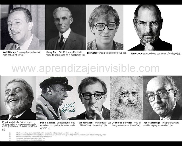 Famous Amp Smart People Who Didn T Go To The University Inv