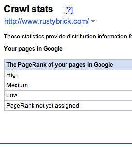 Google Webmaster Tools PageRank Bug? | by rustybrick
