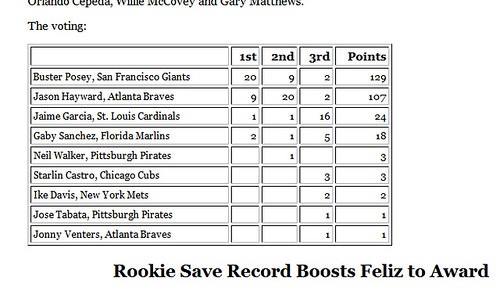 BBWAA screen cap.bmp | by ccalcaterra