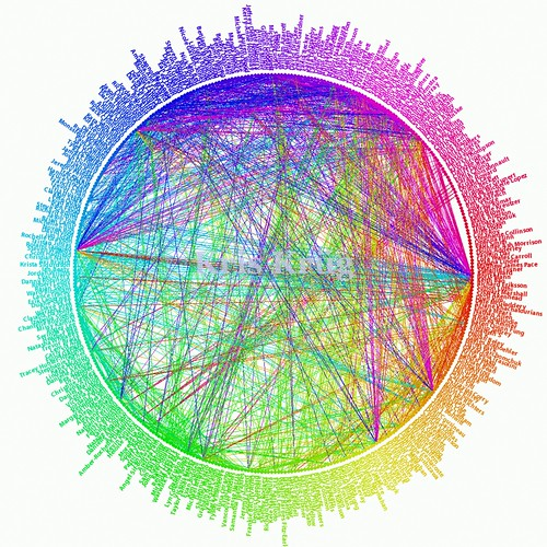 Network Diagram Of My Vancouver Facebook Friends