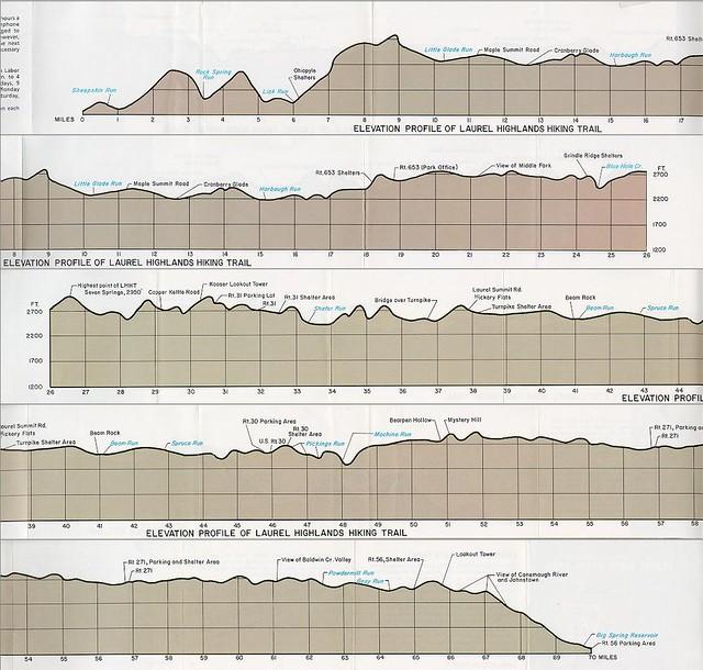 Laurel Highlands Elevation Profile Laurel Highlands Ultra Flickr