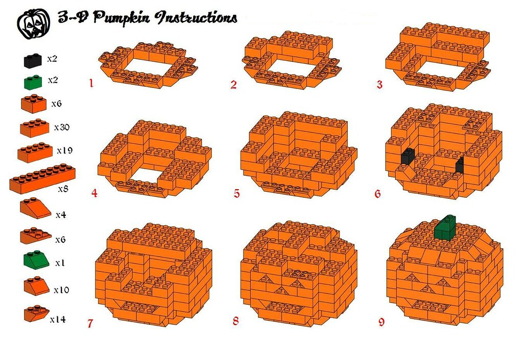 Building Instructions For Lego Dimensions Batmobile