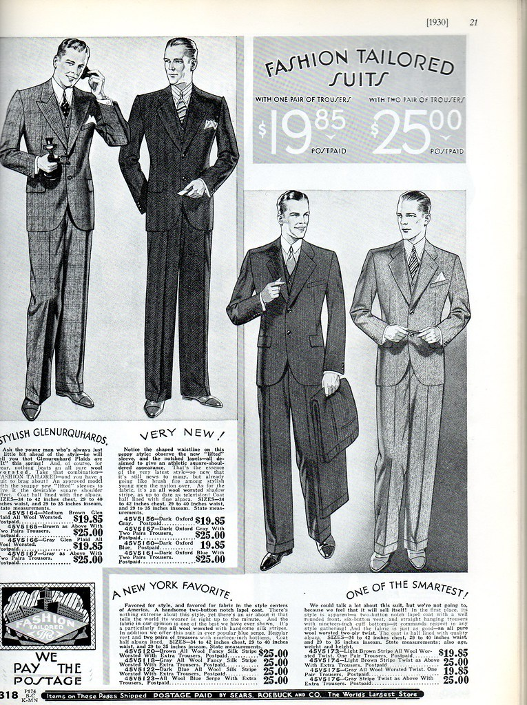 Mens and womens fashion in the 1920s