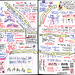 Map of Envisioning Information by Edward Tufte