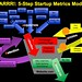 Startup Metrics: A Simple 5-Step Model (AARRR!)