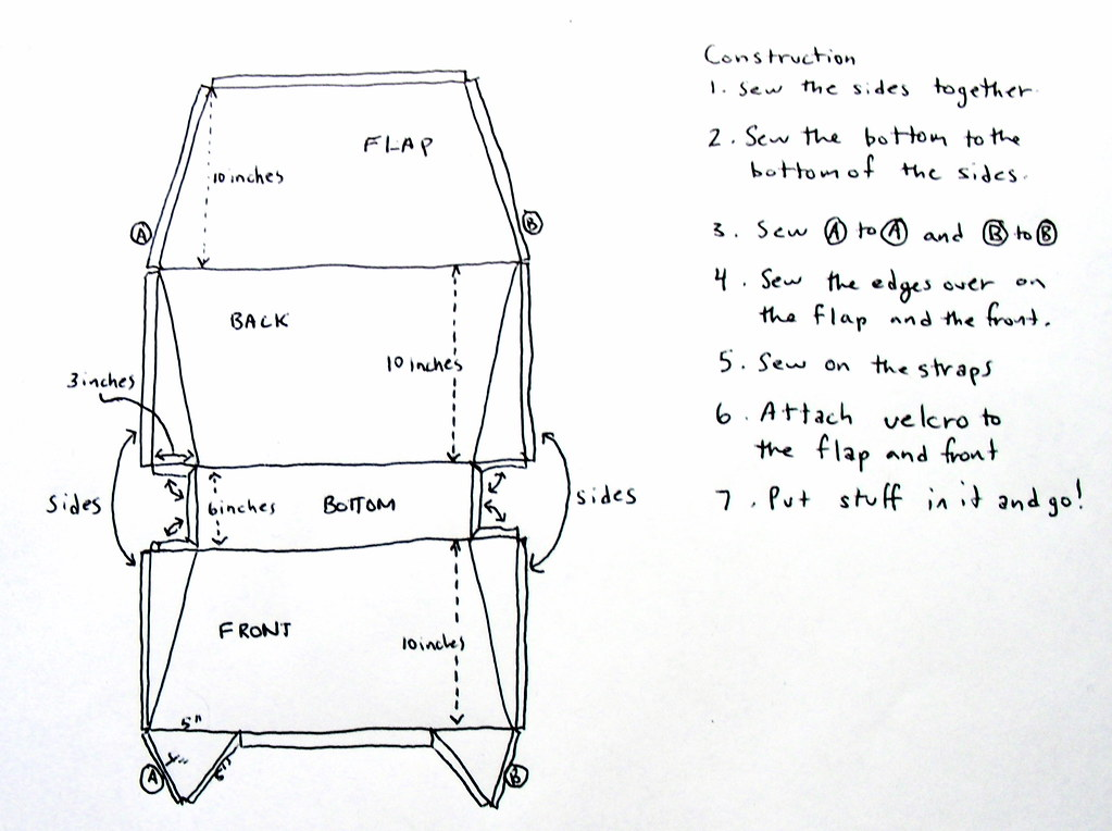 Image Result For Free Printable Construction