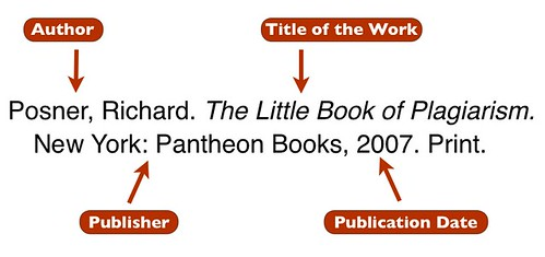 citing books in apa format Automatically cite a book in apa, chicago, harvard, or mla style format instant and free.