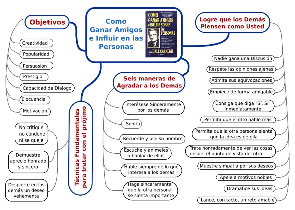 libro atrevete a ganar pdf