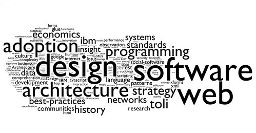 tag cloud: technology | by amaah