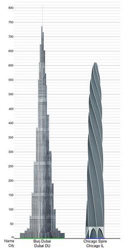 Burj Dubai Vs Chicago Spire Flickr Photo Sharing