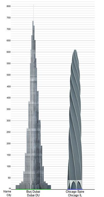 Burj Dubai Vs Chicago Spire Whynottaller Flickr