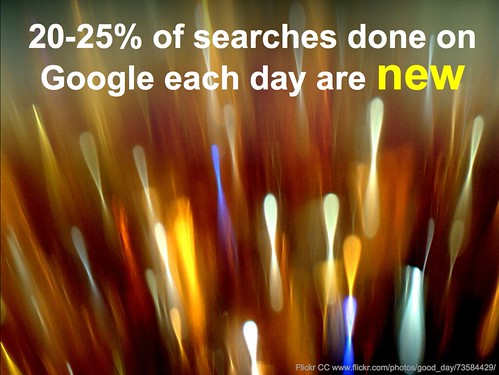 one quarter of searches done on google are new | by lynetter