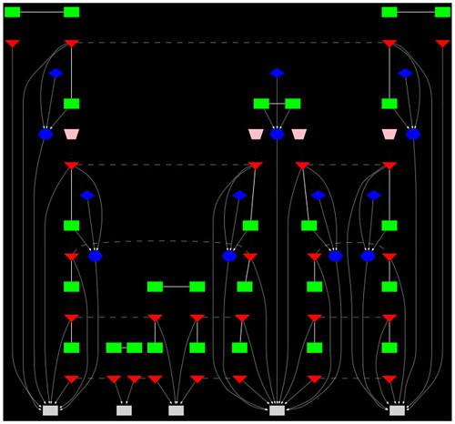 graphviz example  sdh dot