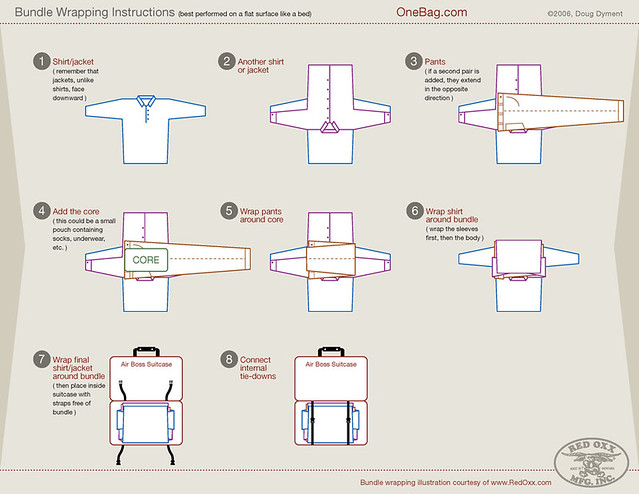 fold clothes without wrinkles how to fold clothes in a sui flickr. Black Bedroom Furniture Sets. Home Design Ideas