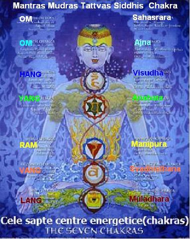 chakra map with 723529957 on 2212113022 also Paddle And Pedal Bears Ears National Monument additionally Stock Photography Ganesha Painting Hindu God Multicolor Image34252542 in addition Newsletter411 further Naruto.