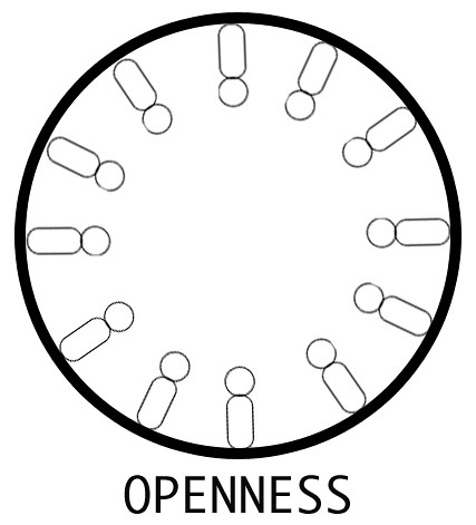 Open Strategy and Open Innovation