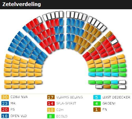 Zetelverdeling na verkiezingen 2007 het zal wel niet mogen flickr - Ligbad in het midden van de kamer ...