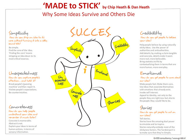 made to stick summary pdf