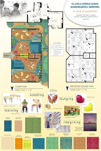 Classroom Design Samples ~ Kindergarten classroom design board of digital