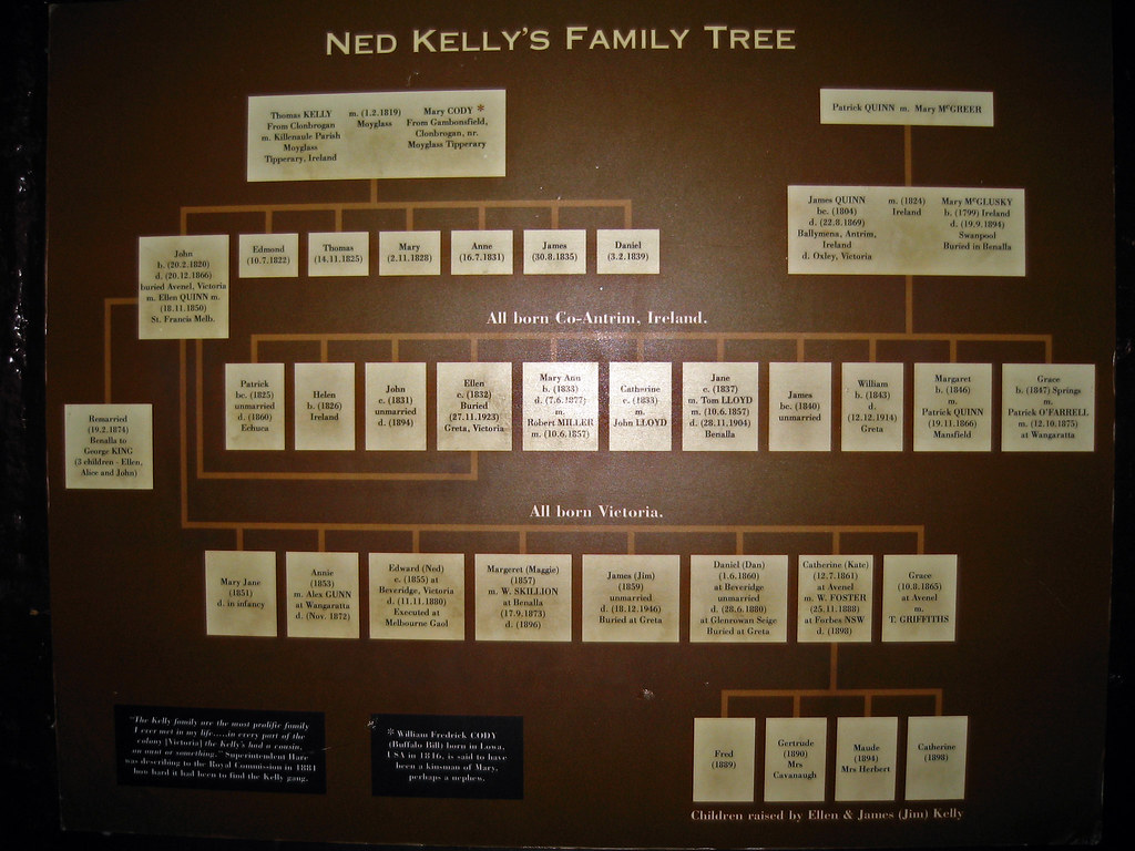 Image Result For The Kelly Family