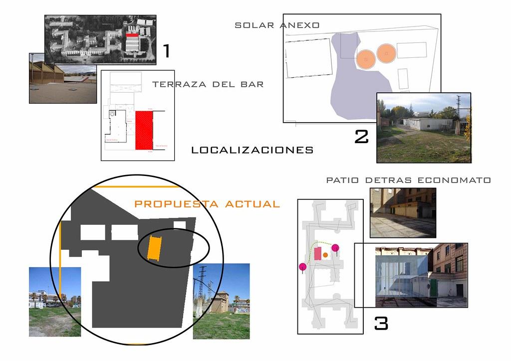 Proyecto B Sico 2 Proyecto B Sico Elaborado Por El