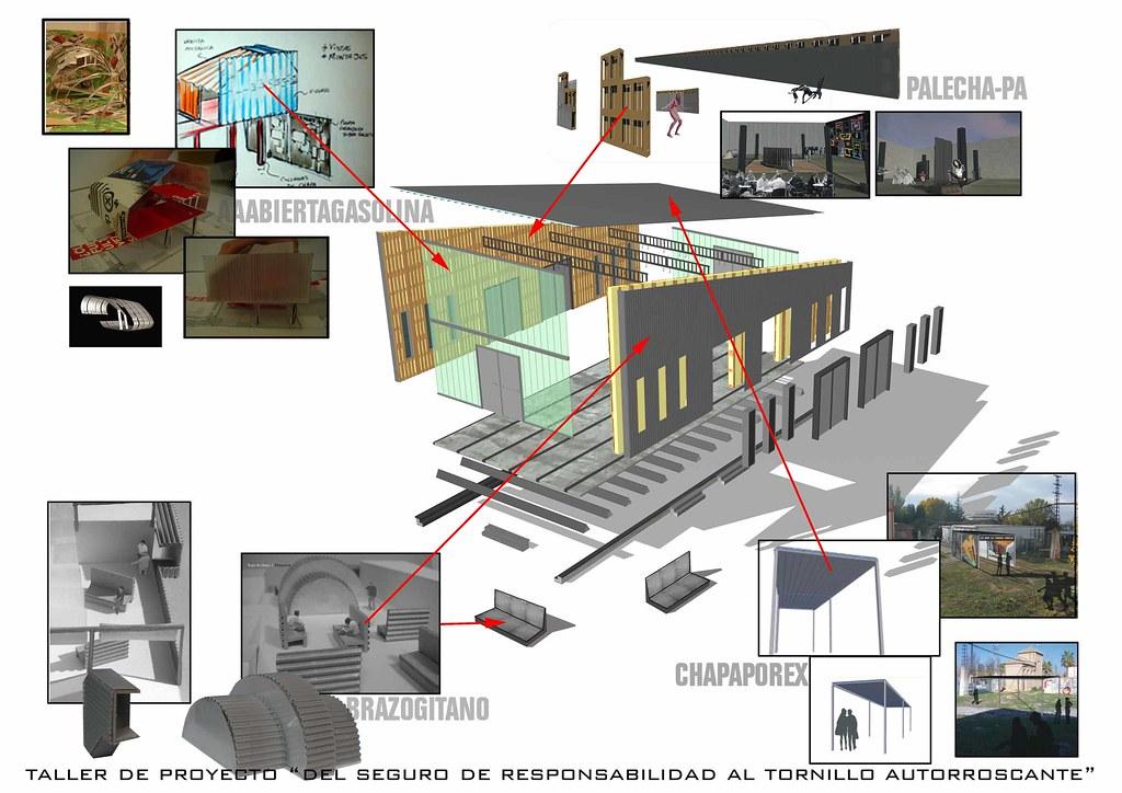 Proyecto B Sico 4 Proyecto B Sico Elaborado Por El