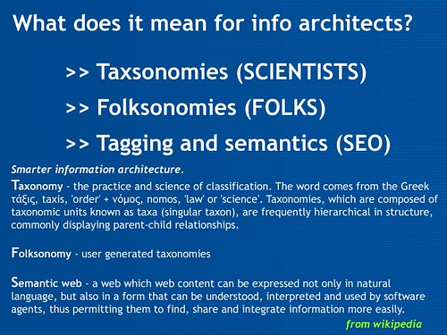 What does it mean for information architects taxonomies for What does architecture mean
