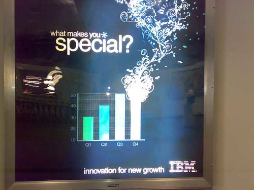 Why is IBM running ads that Organic should be running? | by jm3