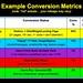 Startup Metrics: Example Conversion Dashboard (AARRR!)