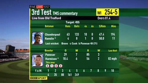 bbc cricket - photo #18