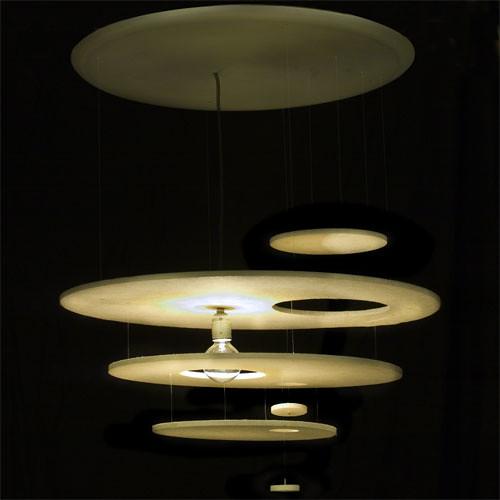 Pendant Light Height For Kitchen Island