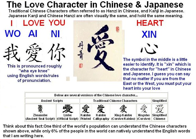 Love Character In Chinese And Japanese A Simple Phrase In Flickr