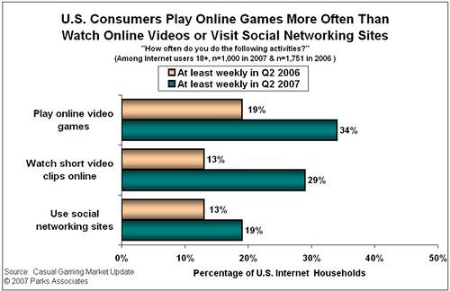 statistics help free online