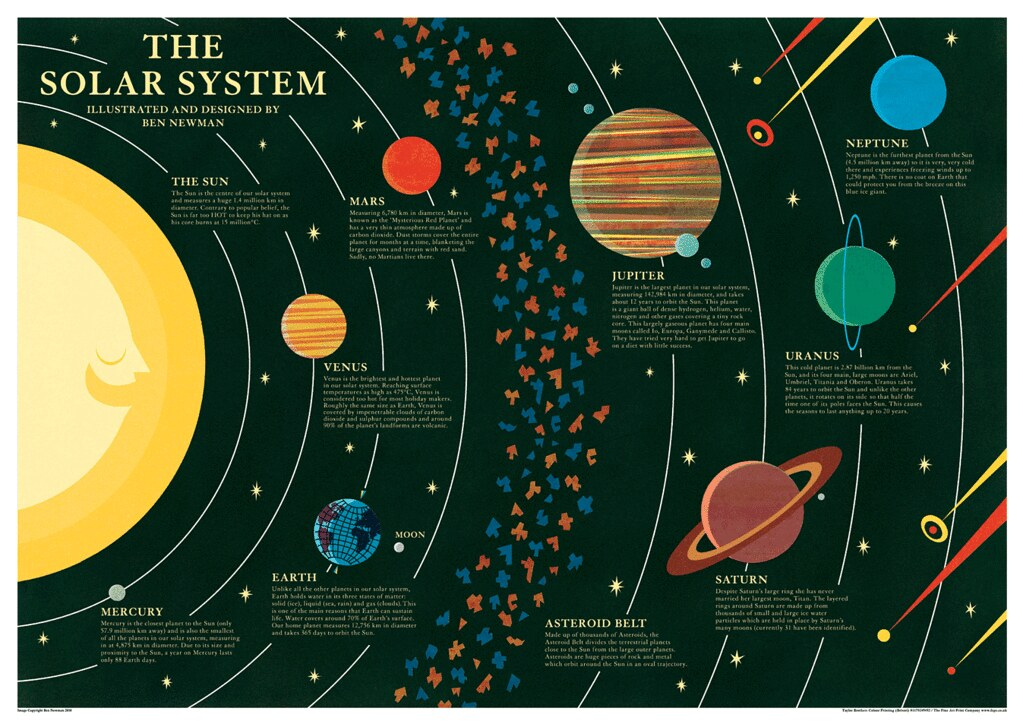 solar system new world - photo #41