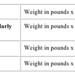 Clif Bar Protein Chart