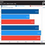 AMDGPU-contra-Crimson-sobre-Windows-10-utilizando-Xonotic-a-3840-2160-alto.jpg