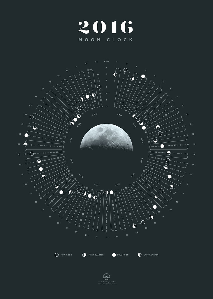 Lunar Calendar The Art Of Timing : Moon clock a yearly calendar by