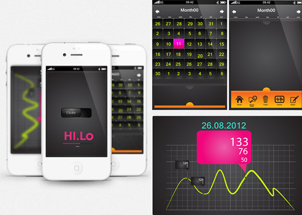 Hi.lo smartphones for wireless blood pressure monitor blood pressure