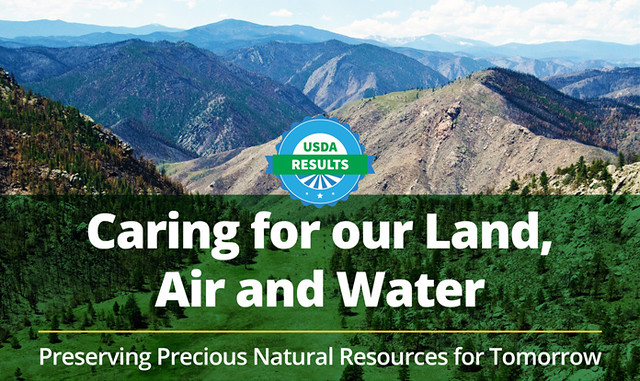 USDA Results: Caring for our Land, Air and Water graphic
