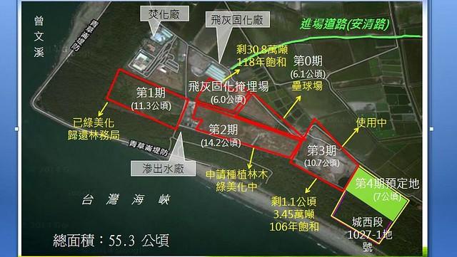 城西廢棄物處理專區配置圖。資料來源:台南市政府環保局簡報資料
