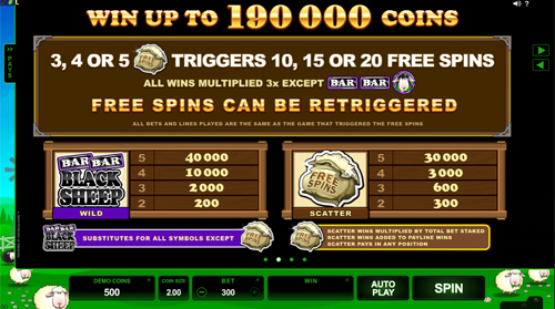 free Bar Bar Black Sheep 5 Reel slot payout
